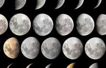Лунный календарь на 2021 год по месяцам с фазами луны