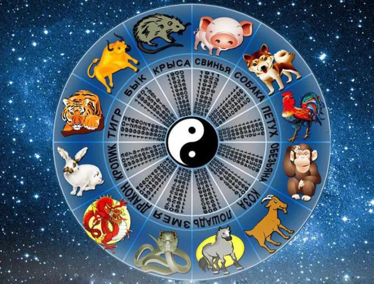 восточный гороскоп на 2021 год по знакам