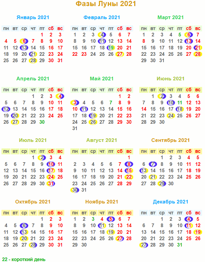 Календарь лунных фаз на 2021 год