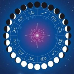 Лунные фазы по отношению к Зодиакальному кругу