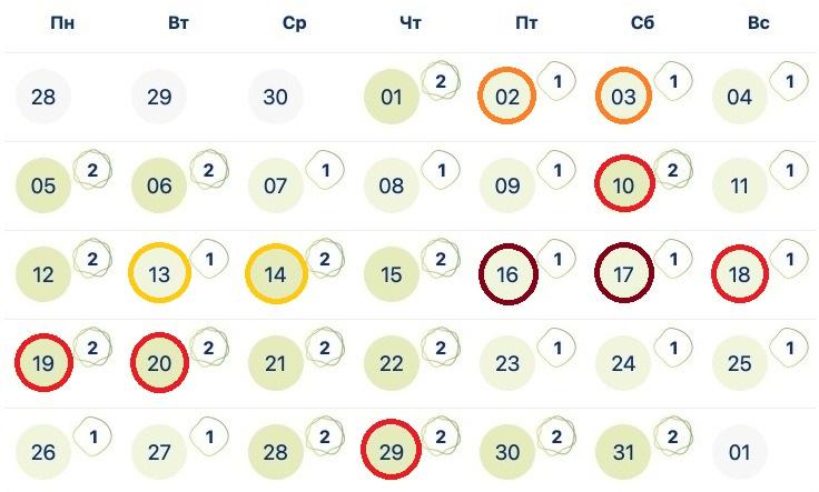 Календарь магнитных бурь на август 2021 год